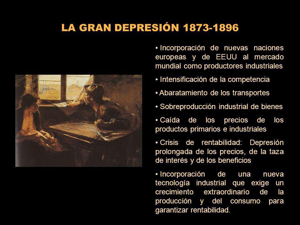 LA GRAN DEPRESIÓN 1873-1896 Incorporación de nuevas naciones europeas y de EEUU al mercado mundial como productores industriales.