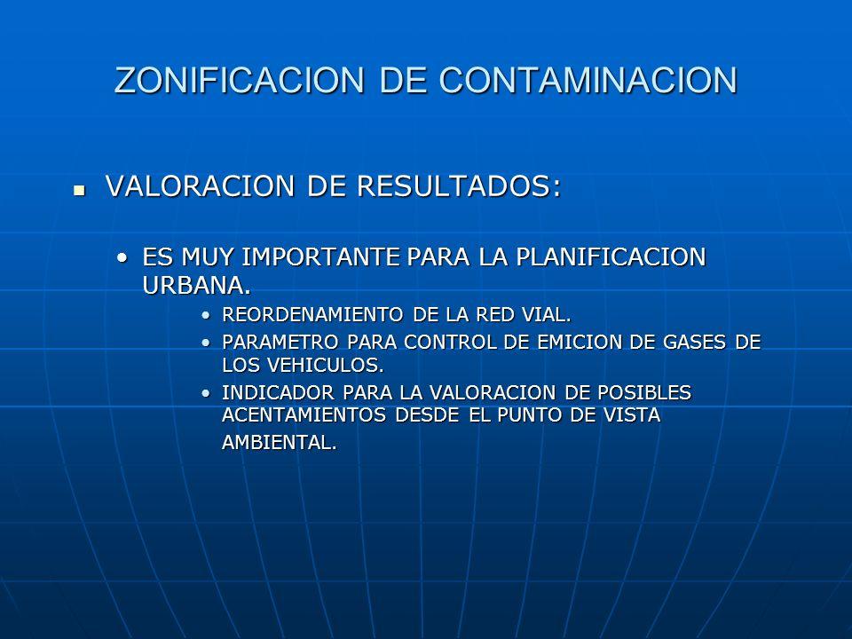 ZONIFICACION DE CONTAMINACION