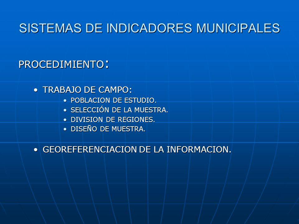 SISTEMAS DE INDICADORES MUNICIPALES