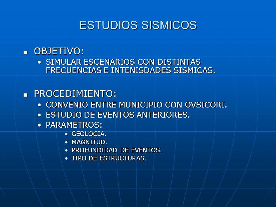 ESTUDIOS SISMICOS OBJETIVO: PROCEDIMIENTO: