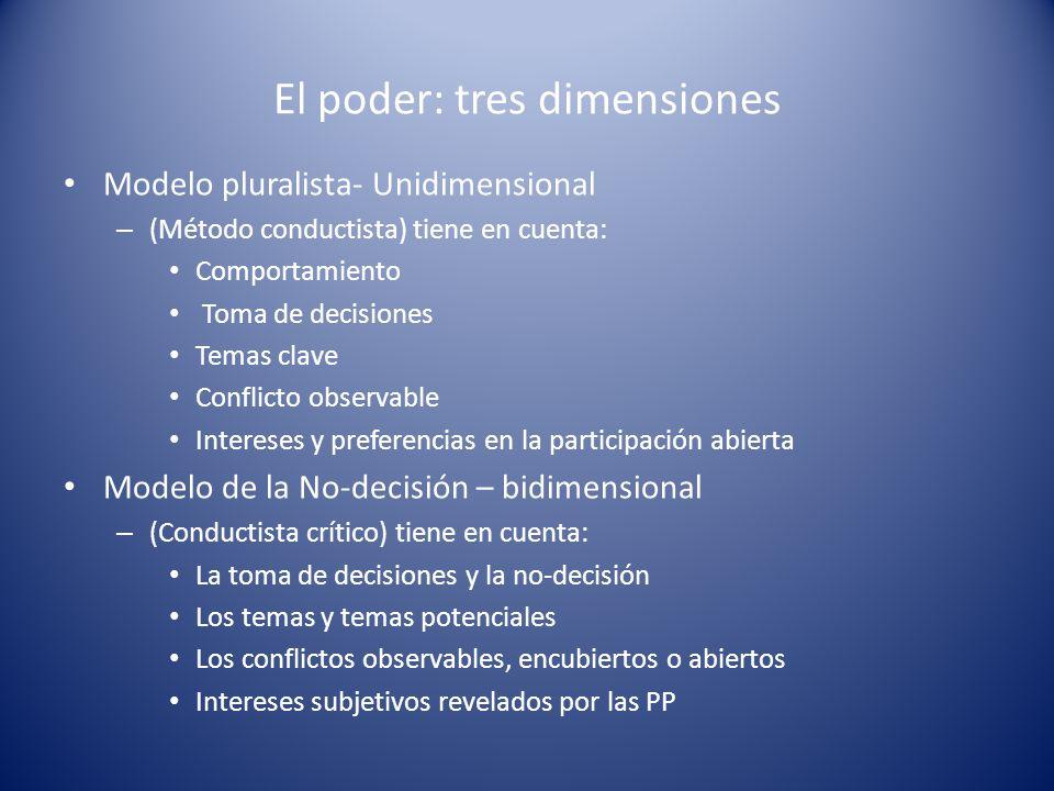 El poder: tres dimensiones