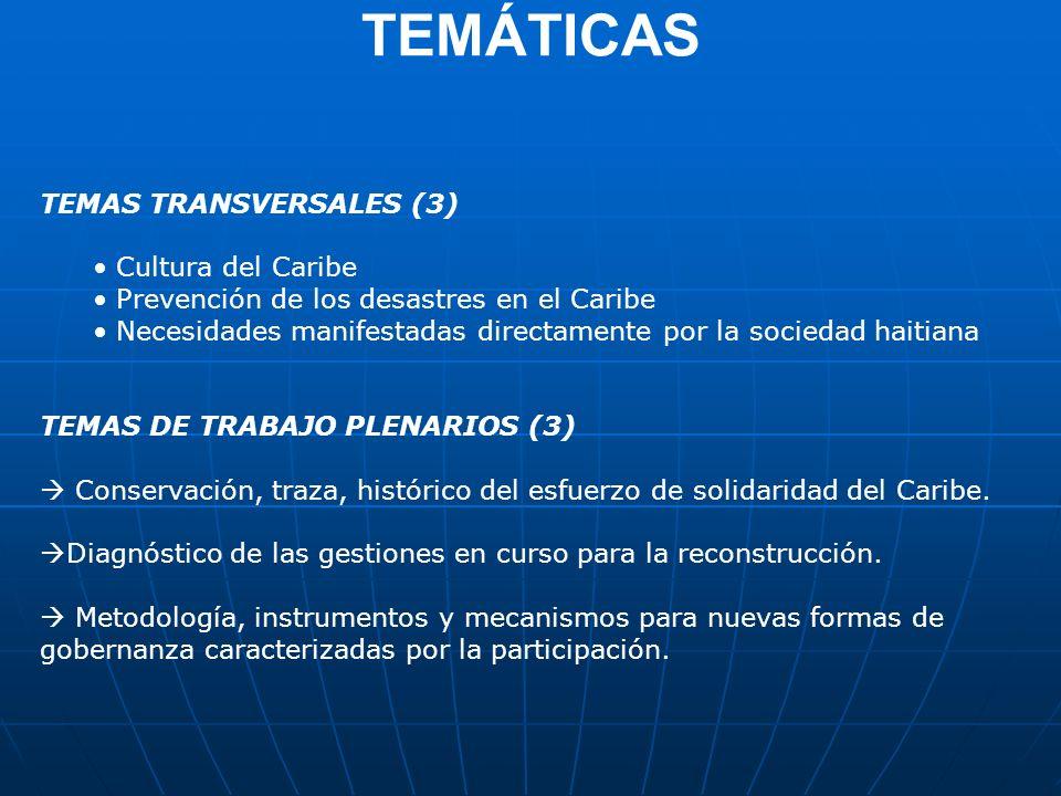 TEMÁTICAS TEMAS TRANSVERSALES (3) Cultura del Caribe