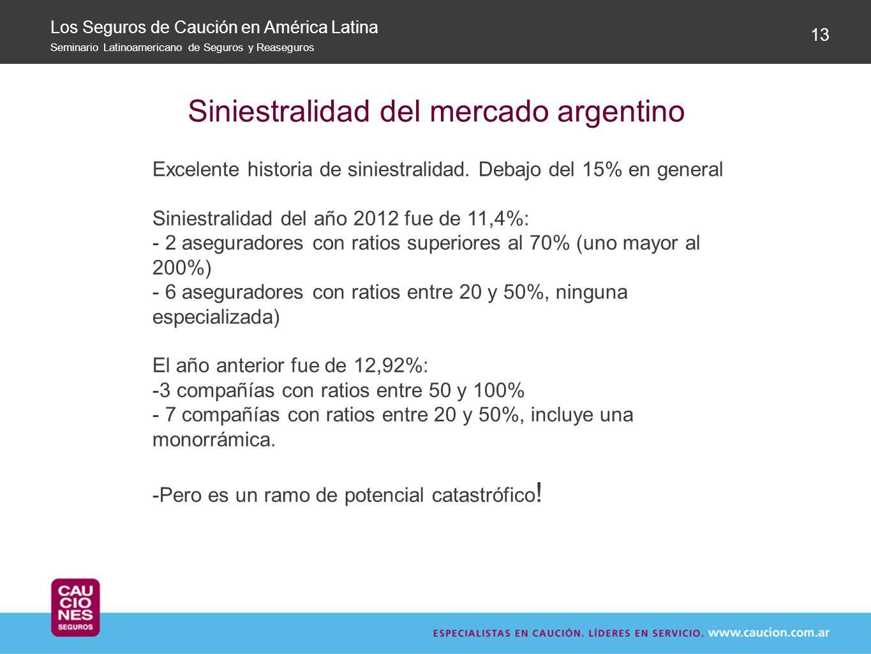 Siniestralidad del mercado argentino