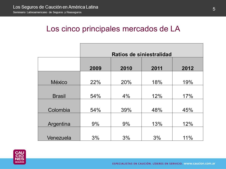 Los cinco principales mercados de LA