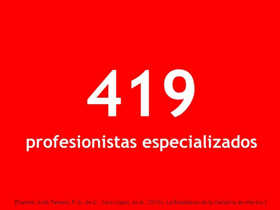 419 profesionistas especializados
