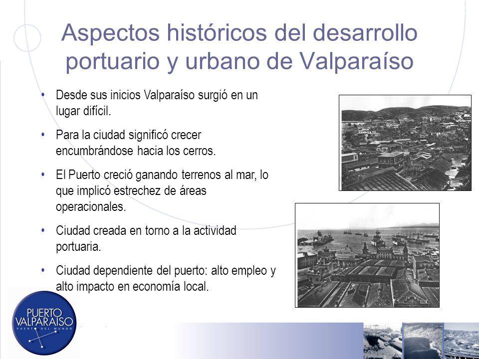 Aspectos históricos del desarrollo portuario y urbano de Valparaíso