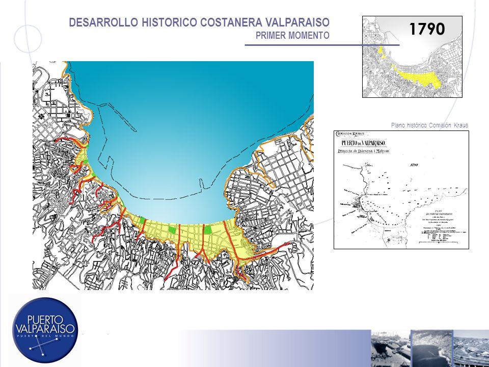 1790 DESARROLLO HISTORICO COSTANERA VALPARAISO PRIMER MOMENTO