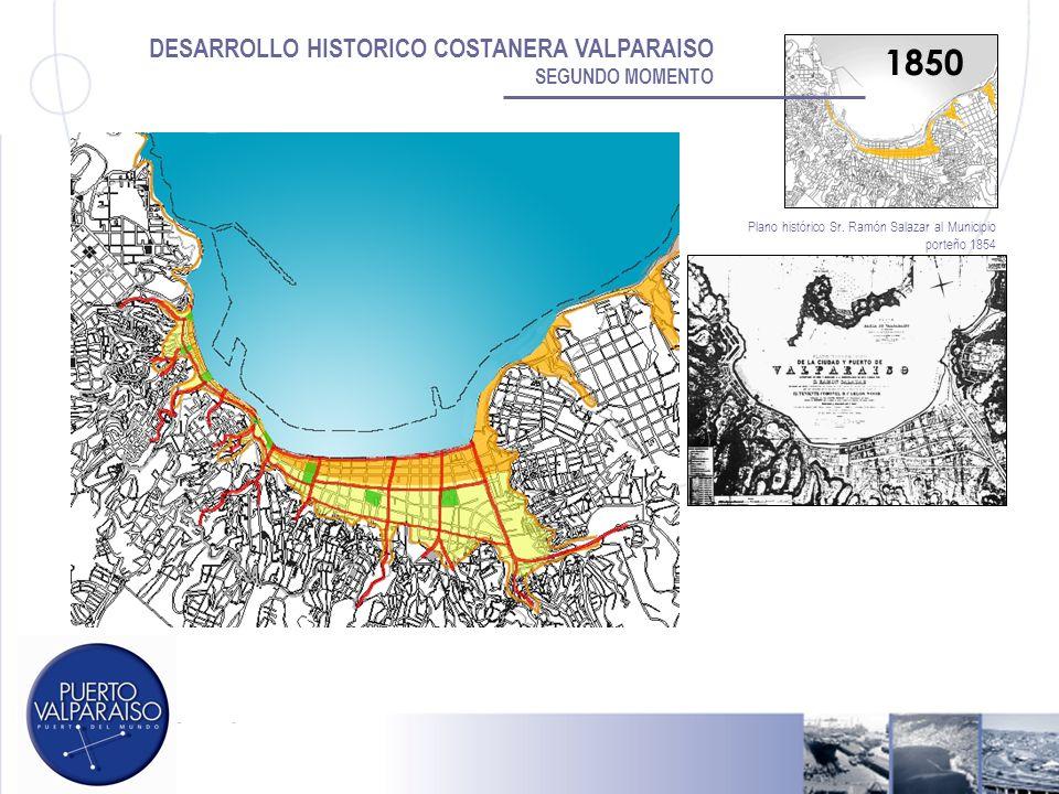 1850 DESARROLLO HISTORICO COSTANERA VALPARAISO SEGUNDO MOMENTO