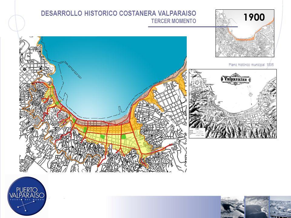 1900 DESARROLLO HISTORICO COSTANERA VALPARAISO TERCER MOMENTO