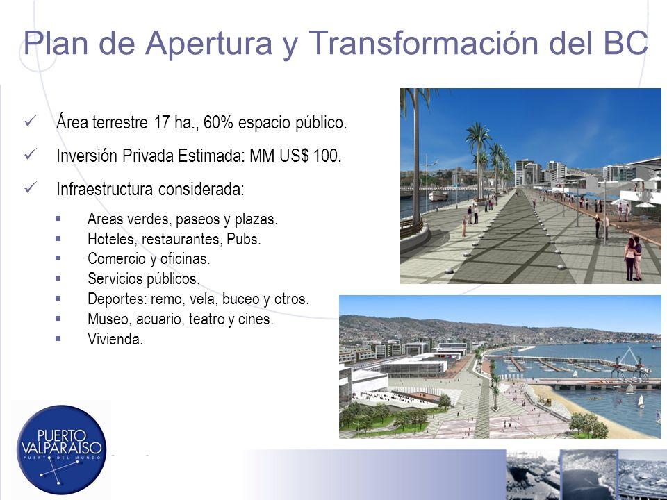 Plan de Apertura y Transformación del BC