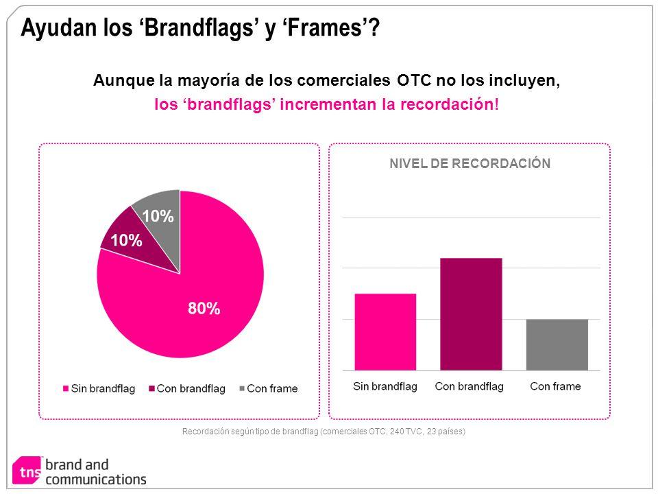 Ayudan los 'Brandflags' y 'Frames'
