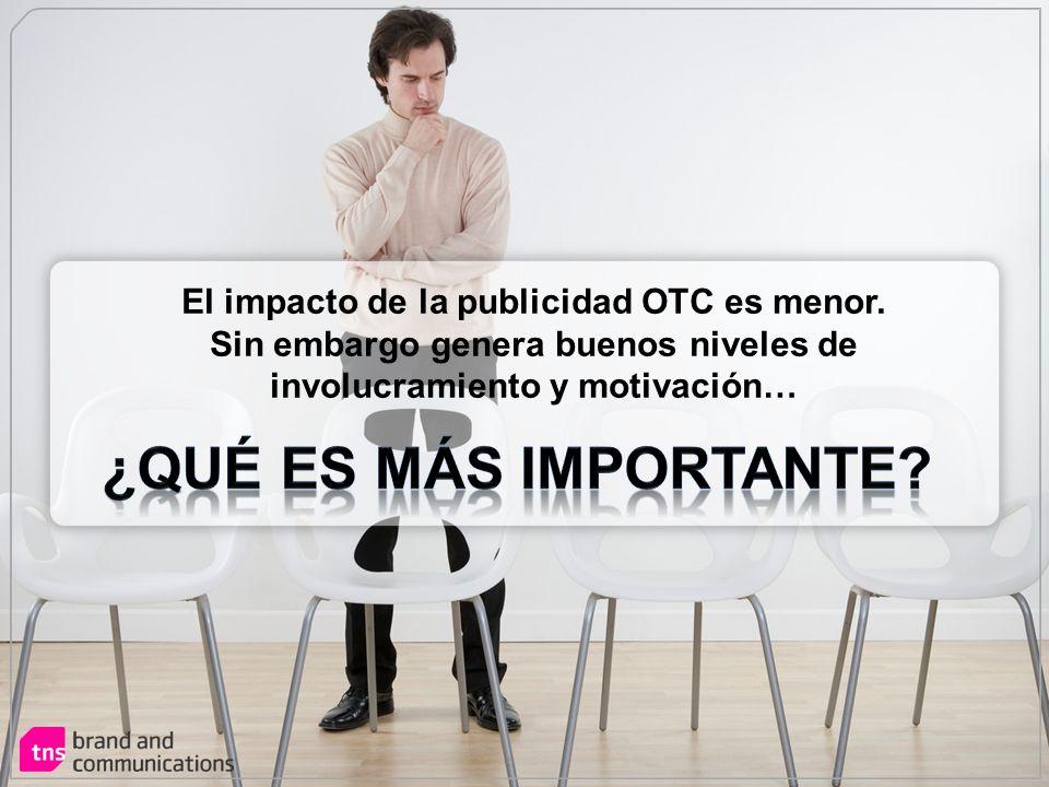 ¿qué es más importante El impacto de la publicidad OTC es menor.