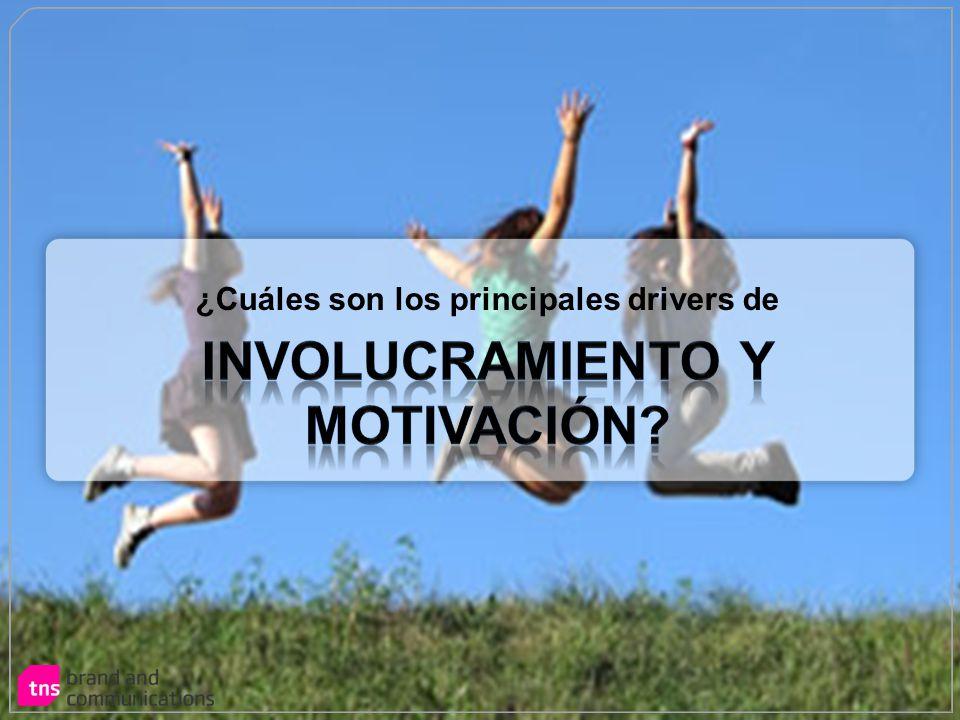 ¿Cuáles son los principales drivers de Involucramiento y motivación