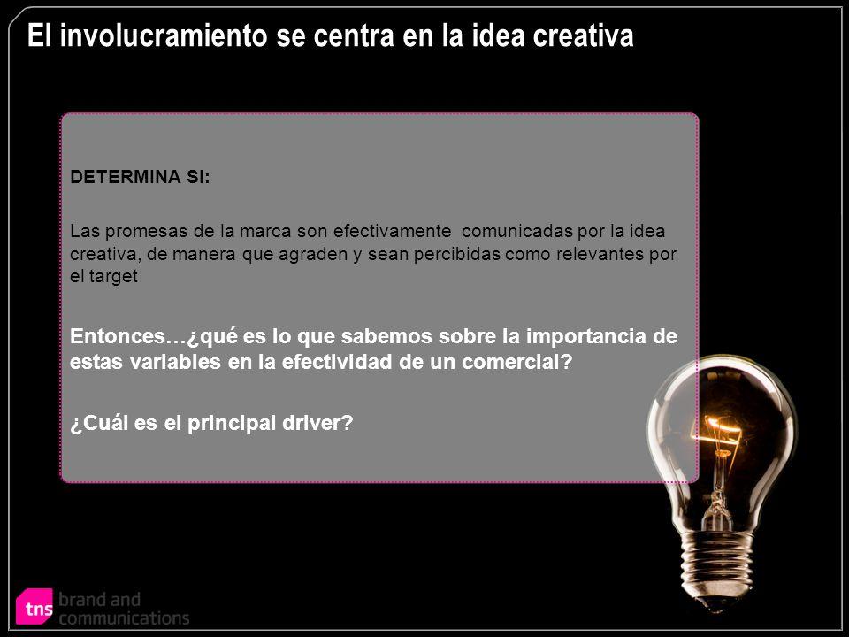 El involucramiento se centra en la idea creativa