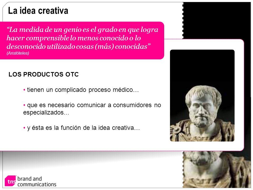 La idea creativa