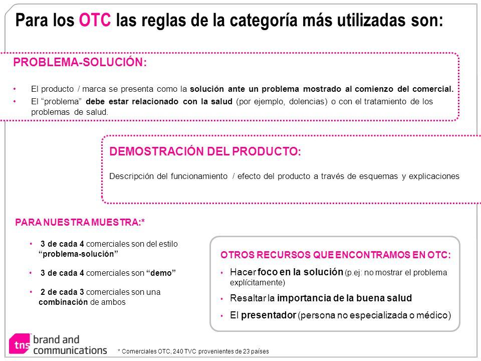 Para los OTC las reglas de la categoría más utilizadas son: