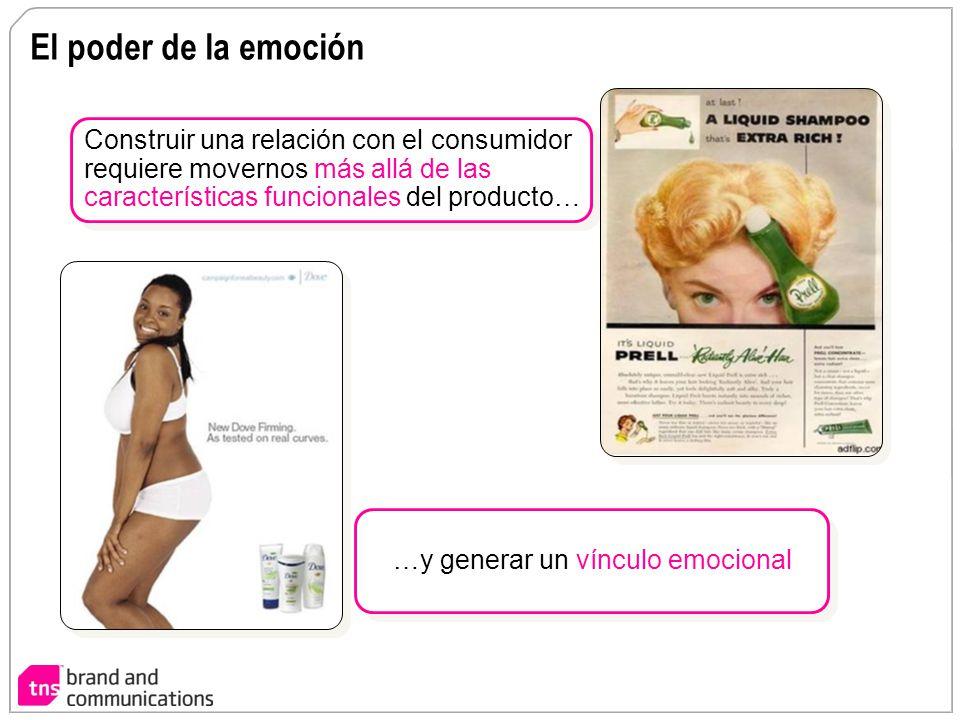 El poder de la emoción Construir una relación con el consumidor requiere movernos más allá de las características funcionales del producto…