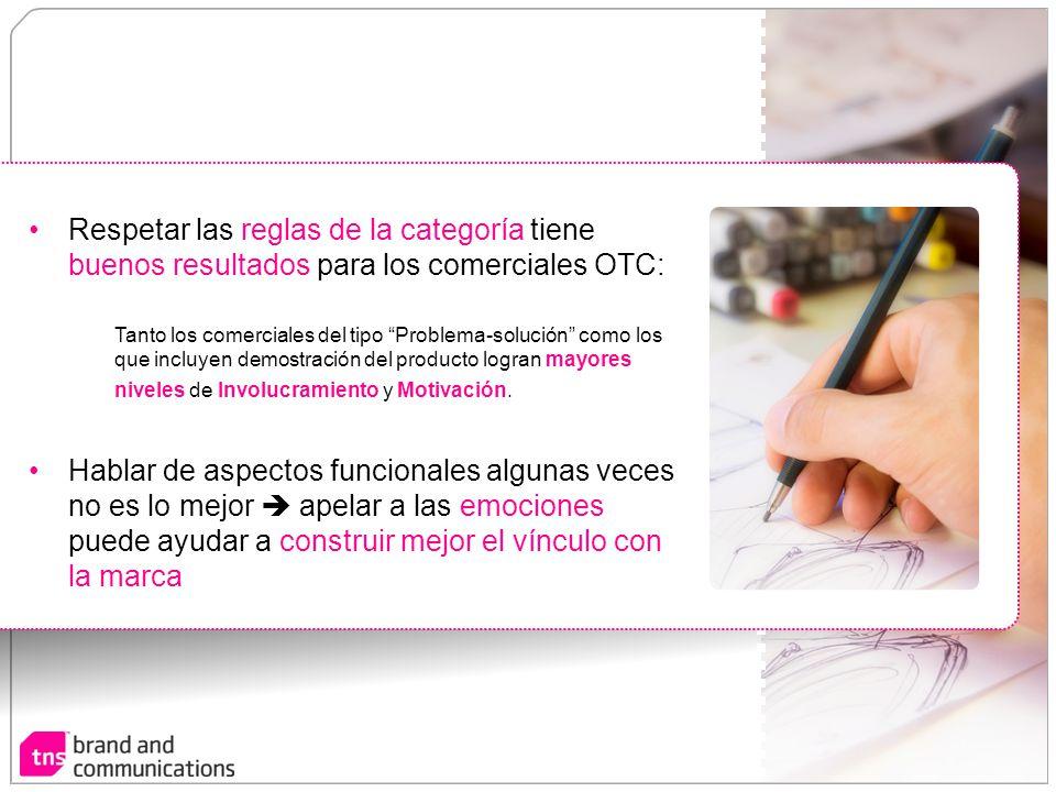 Respetar las reglas de la categoría tiene buenos resultados para los comerciales OTC: