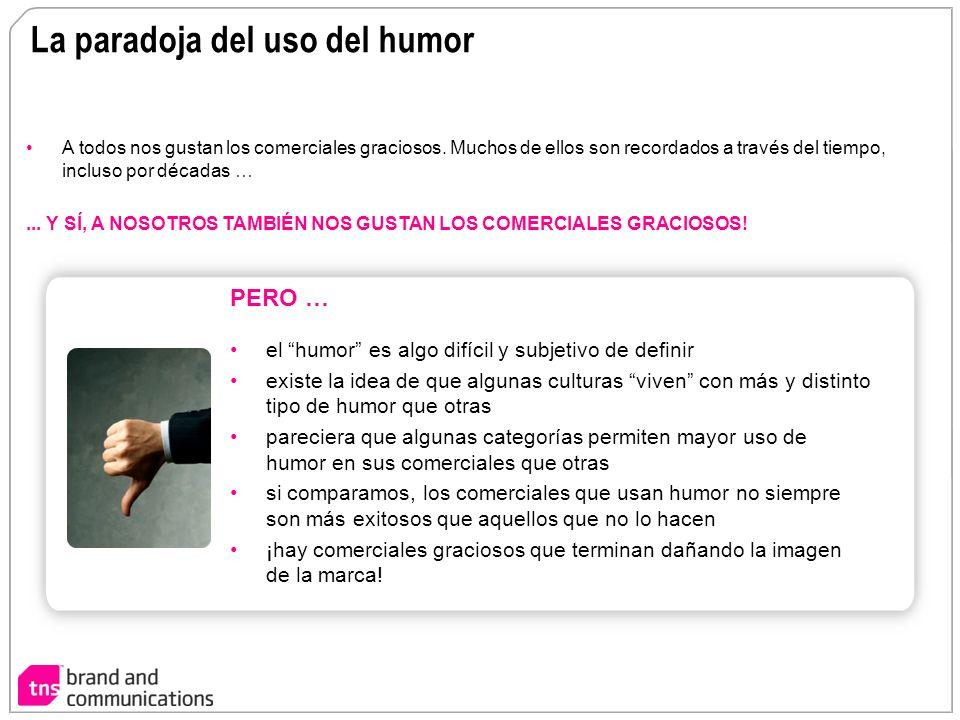 La paradoja del uso del humor