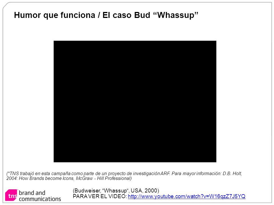 Humor que funciona / El caso Bud Whassup