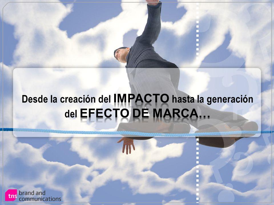 Desde la creación del impacto hasta la generación del efecto de marca…