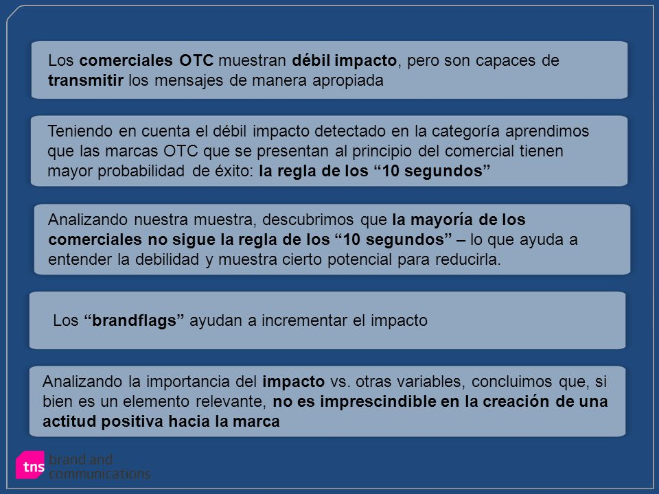 Los comerciales OTC muestran débil impacto, pero son capaces de transmitir los mensajes de manera apropiada