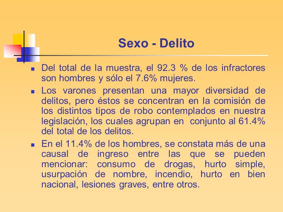 Sexo - DelitoDel total de la muestra, el 92.3 % de los infractores son hombres y sólo el 7.6% mujeres.