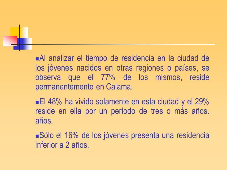 Al analizar el tiempo de residencia en la ciudad de los jóvenes nacidos en otras regiones o países, se observa que el 77% de los mismos, reside permanentemente en Calama.