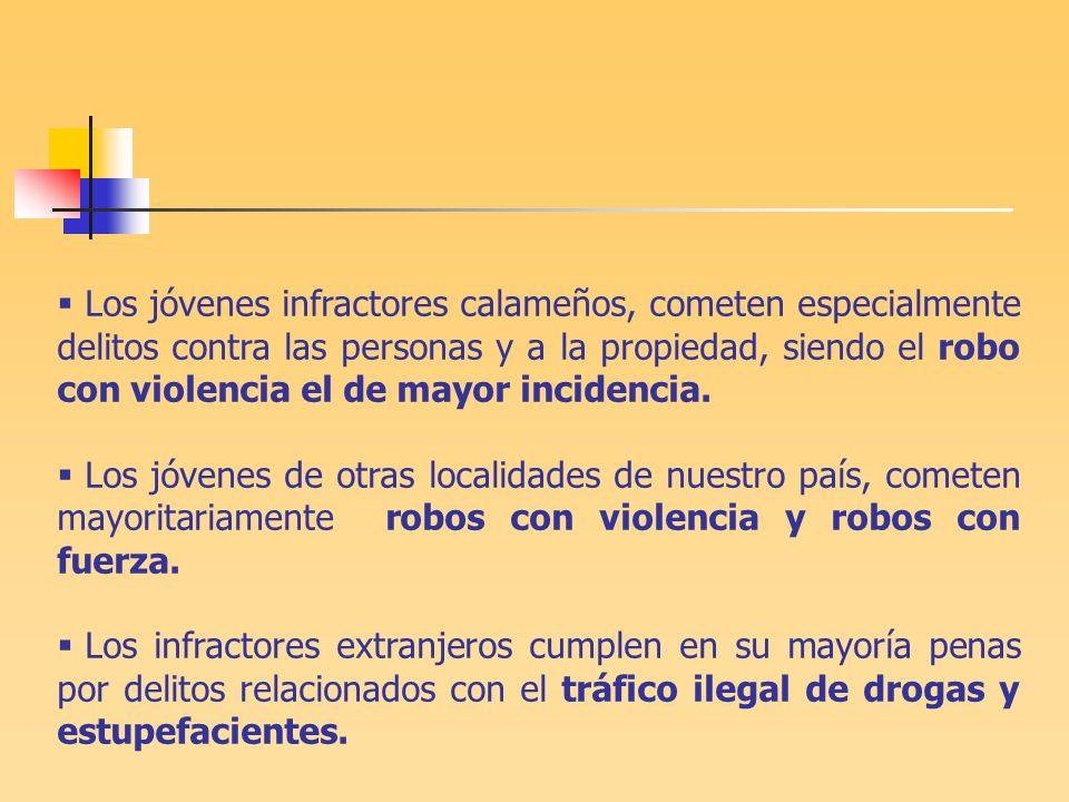 Los jóvenes infractores calameños, cometen especialmente delitos contra las personas y a la propiedad, siendo el robo con violencia el de mayor incidencia.