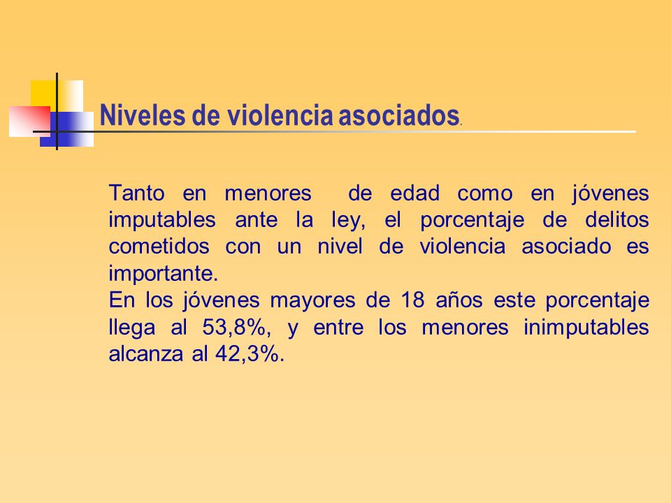 Niveles de violencia asociados.