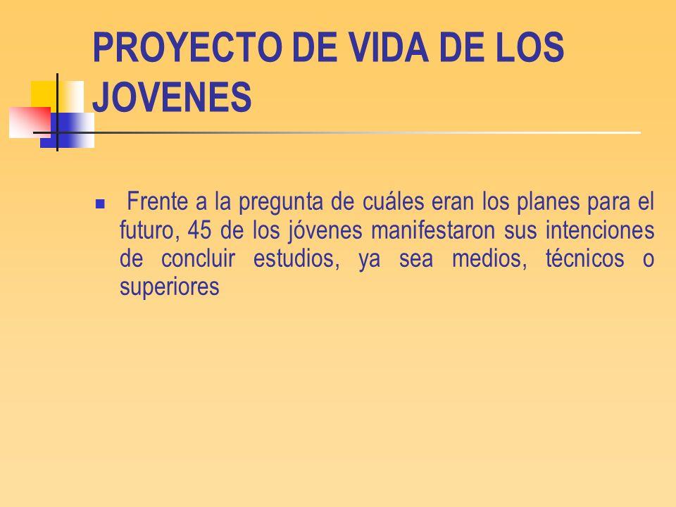 PROYECTO DE VIDA DE LOS JOVENES