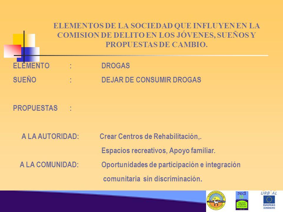 ELEMENTOS DE LA SOCIEDAD QUE INFLUYEN EN LA COMISION DE DELITO EN LOS JÓVENES, SUEÑOS Y PROPUESTAS DE CAMBIO.