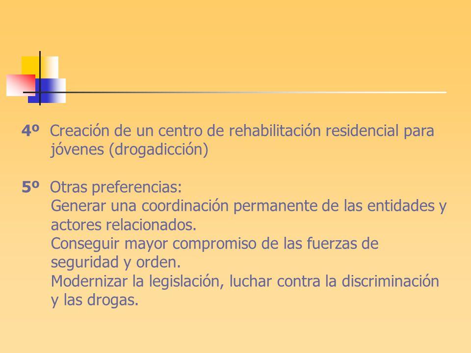 4º Creación de un centro de rehabilitación residencial para