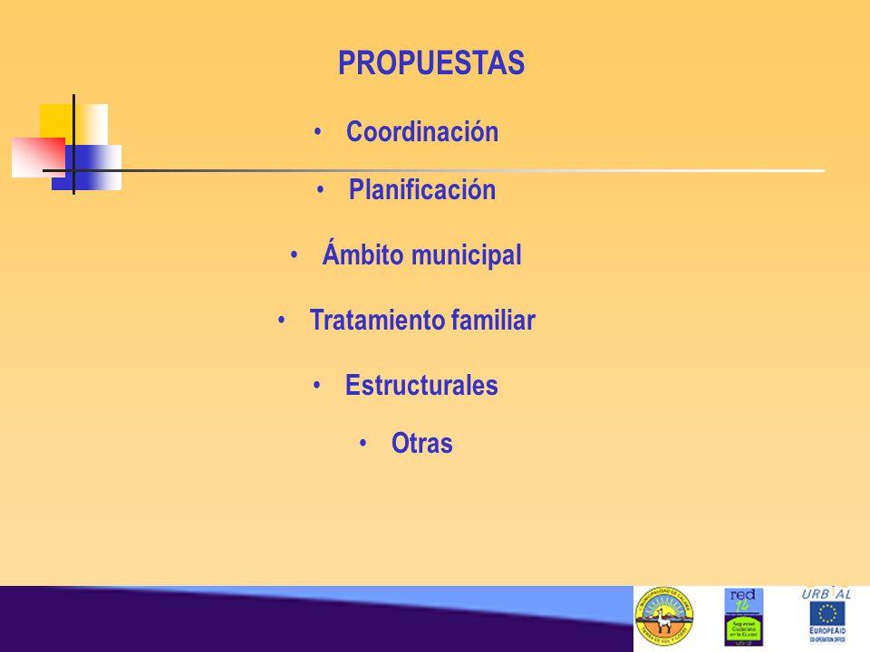 PROPUESTAS Coordinación Planificación Ámbito municipal