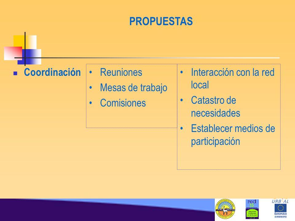 PROPUESTAS Coordinación Reuniones Mesas de trabajo Comisiones