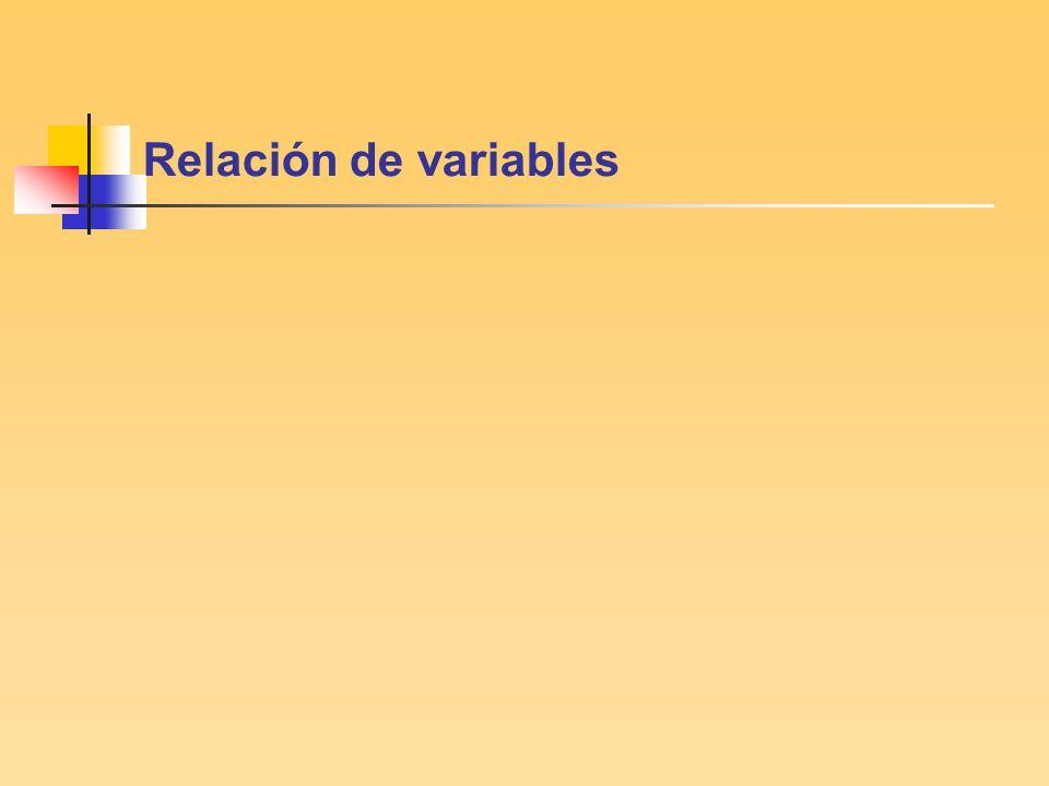 Relación de variables