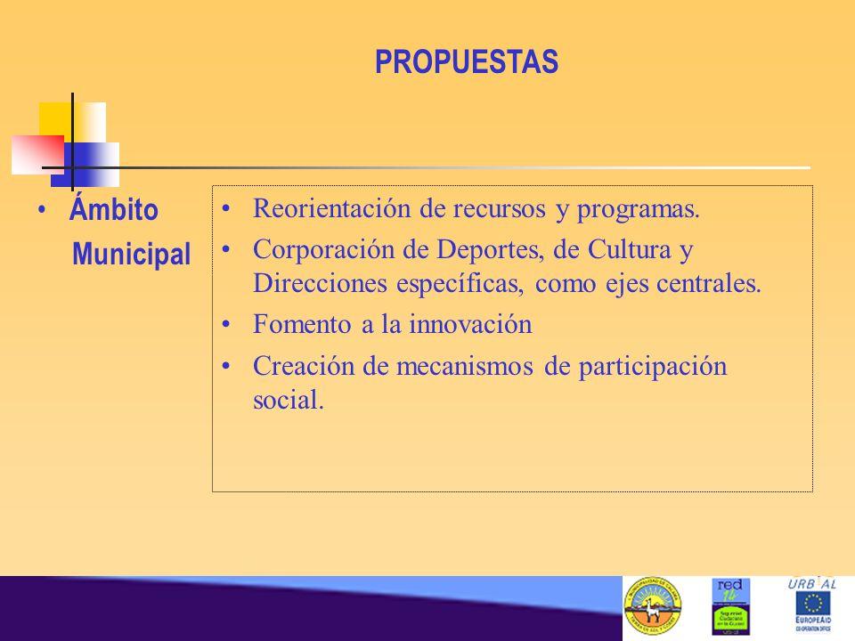PROPUESTAS Ámbito Municipal Reorientación de recursos y programas.