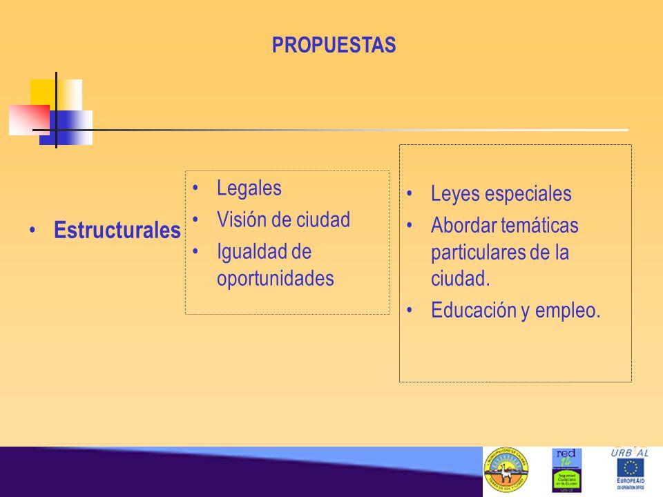Estructurales PROPUESTAS Leyes especiales Legales