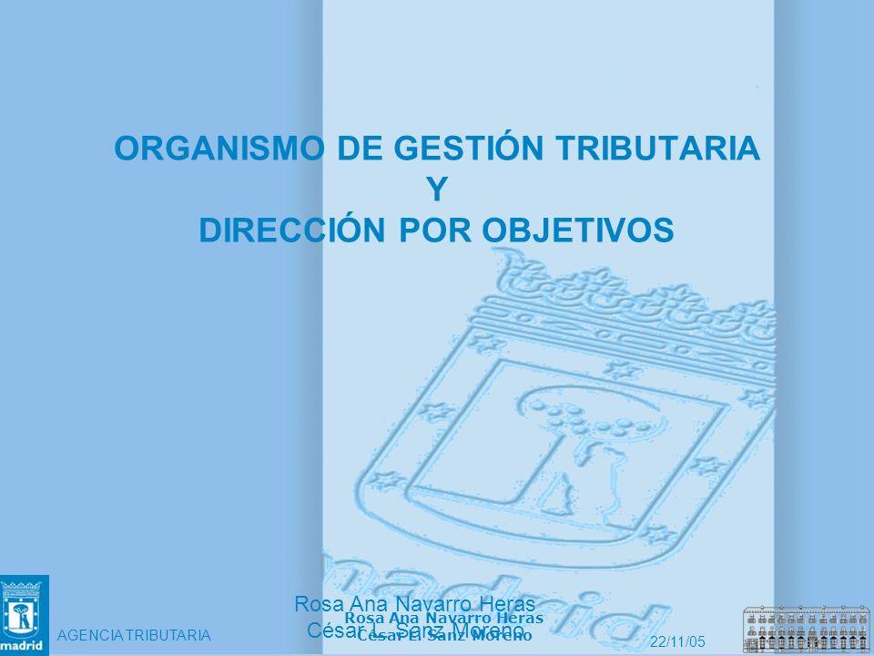 ORGANISMO DE GESTIÓN TRIBUTARIA Y DIRECCIÓN POR OBJETIVOS