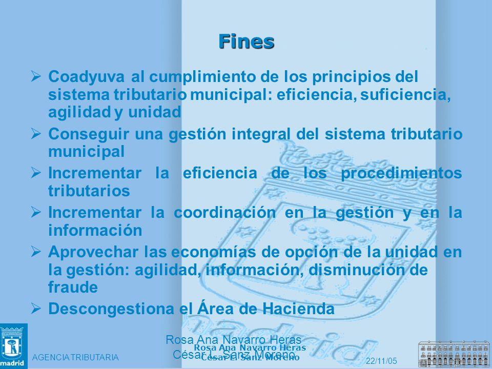 Fines Coadyuva al cumplimiento de los principios del sistema tributario municipal: eficiencia, suficiencia, agilidad y unidad.