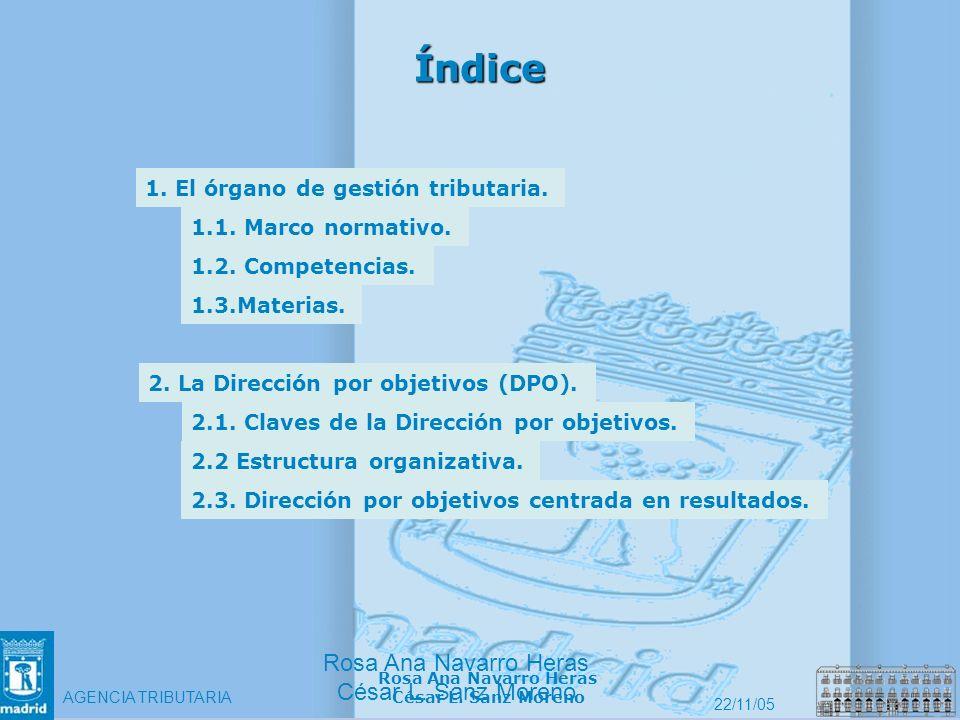 Índice 1. El órgano de gestión tributaria. 1.1. Marco normativo.