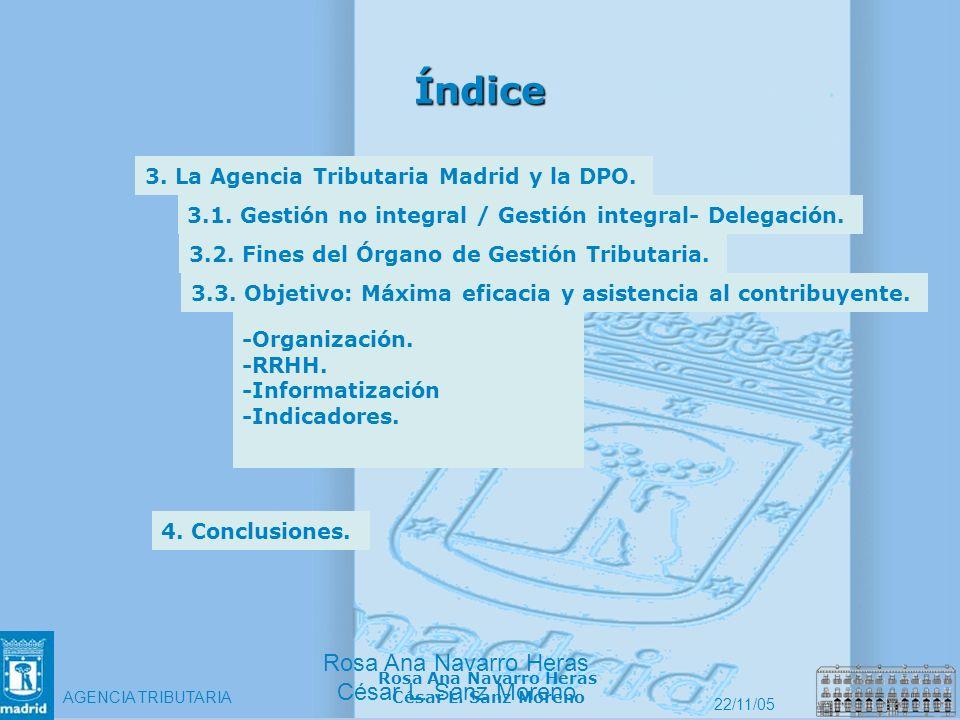 Índice 3. La Agencia Tributaria Madrid y la DPO.