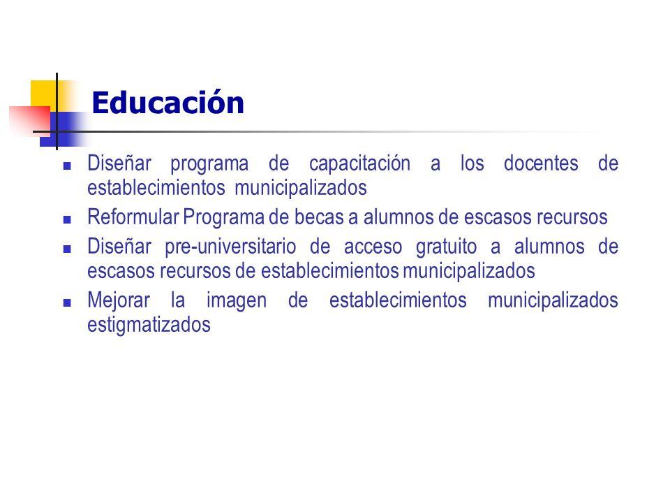 Educación Diseñar programa de capacitación a los docentes de establecimientos municipalizados.