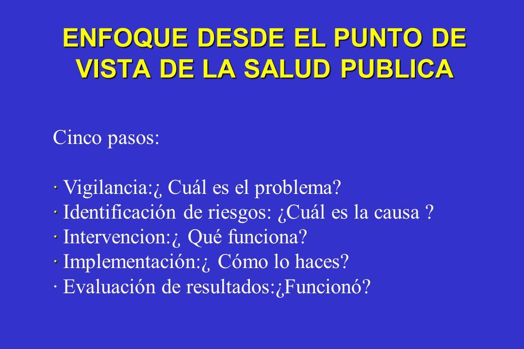ENFOQUE DESDE EL PUNTO DE VISTA DE LA SALUD PUBLICA