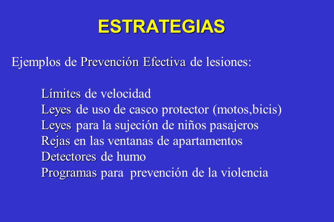 ESTRATEGIAS Ejemplos de Prevención Efectiva de lesiones: