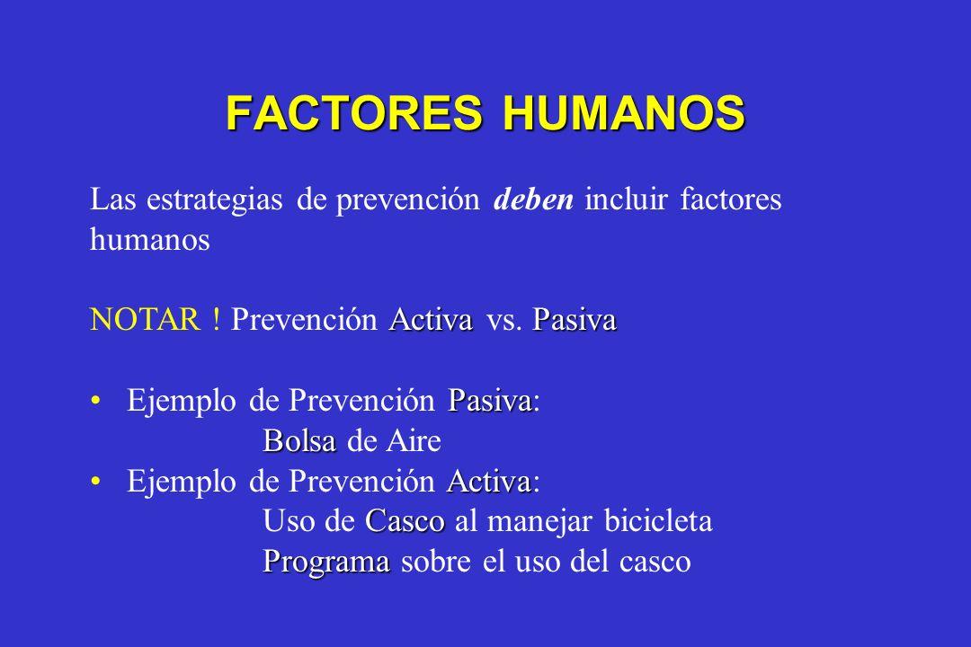 FACTORES HUMANOS Las estrategias de prevención deben incluir factores humanos. NOTAR ! Prevención Activa vs. Pasiva.