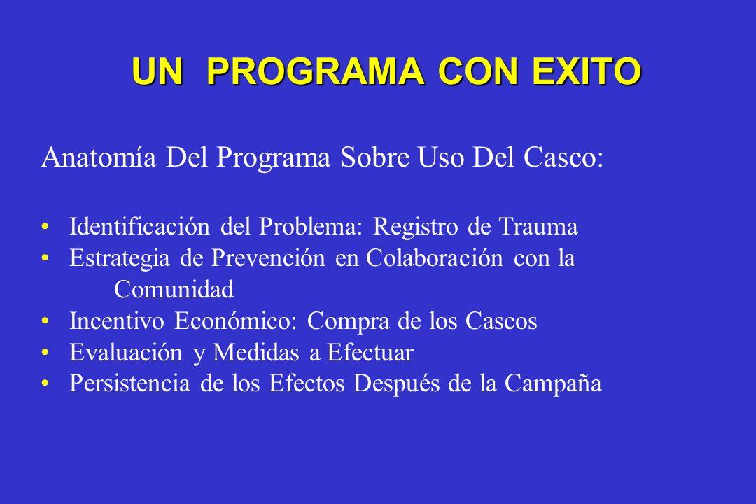 UN PROGRAMA CON EXITO Anatomía Del Programa Sobre Uso Del Casco: