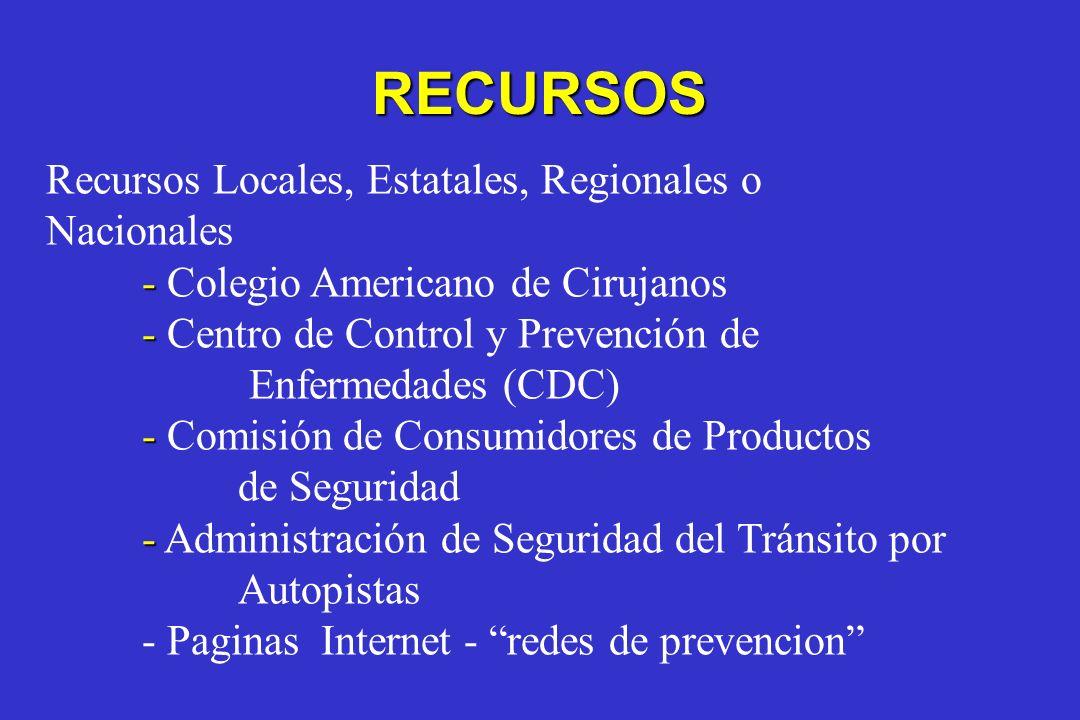 RECURSOS Recursos Locales, Estatales, Regionales o Nacionales