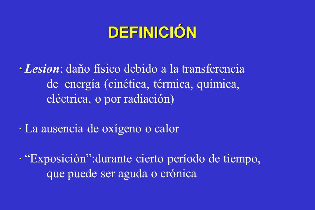 DEFINICIÓN · Lesion: daño físico debido a la transferencia