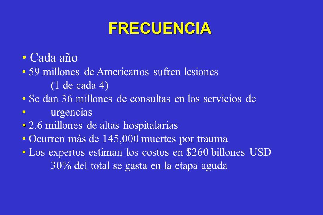 FRECUENCIA Cada año 59 millones de Americanos sufren lesiones